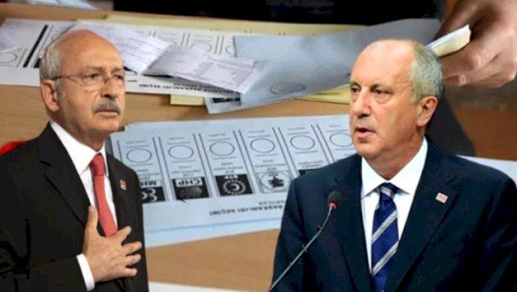 Optimar'ın son anketinde ezber bozan sonuçlar! 'CHP Genel Başkanı kim olmalı?' sorusunda İnce sürprizi